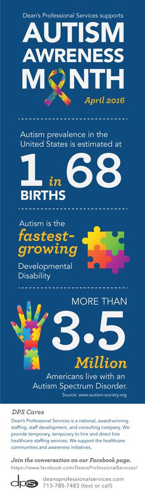 Infographic---Autism-Awareness-Month-2016.jpg