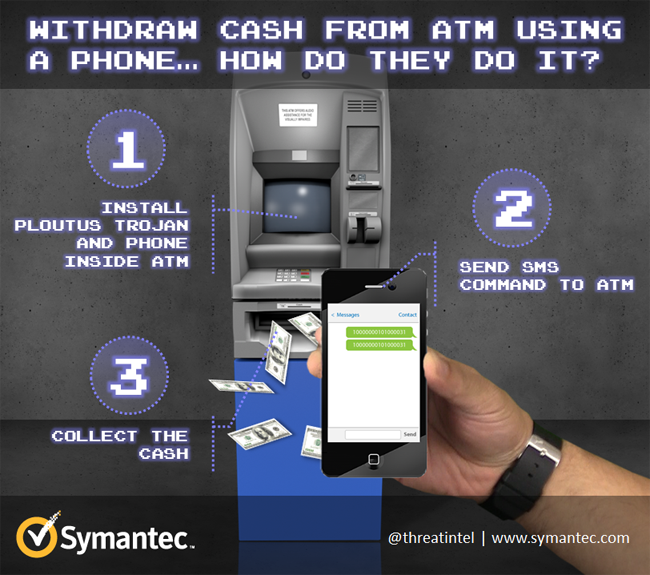 Withdraw-Cash-from-ATM-using-a-Phone.png