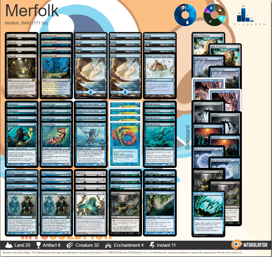 Merfolk.PNG