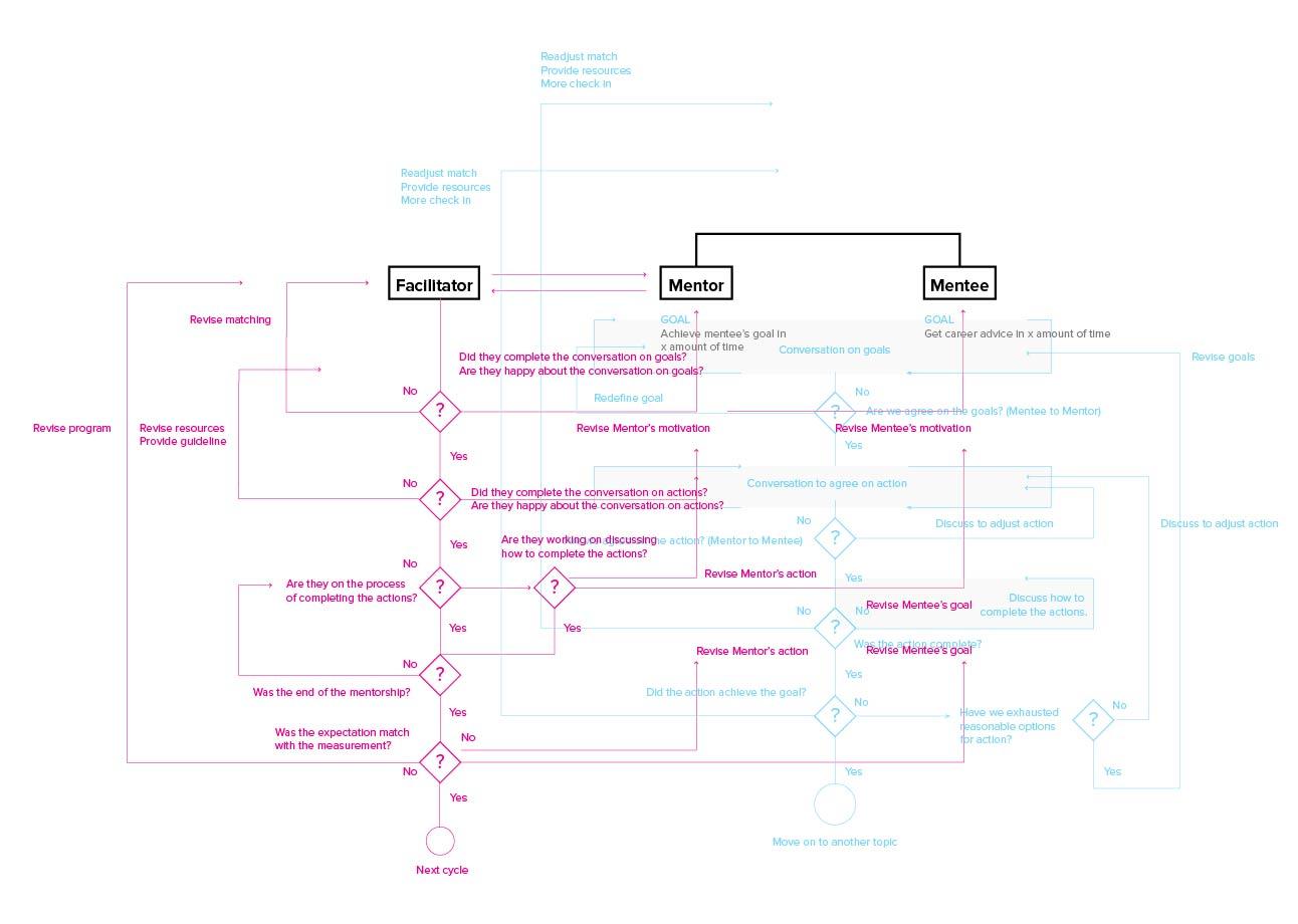 cyber mentor simple-02.jpg