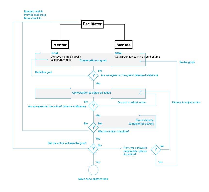 cyber mentor simple-08.jpg