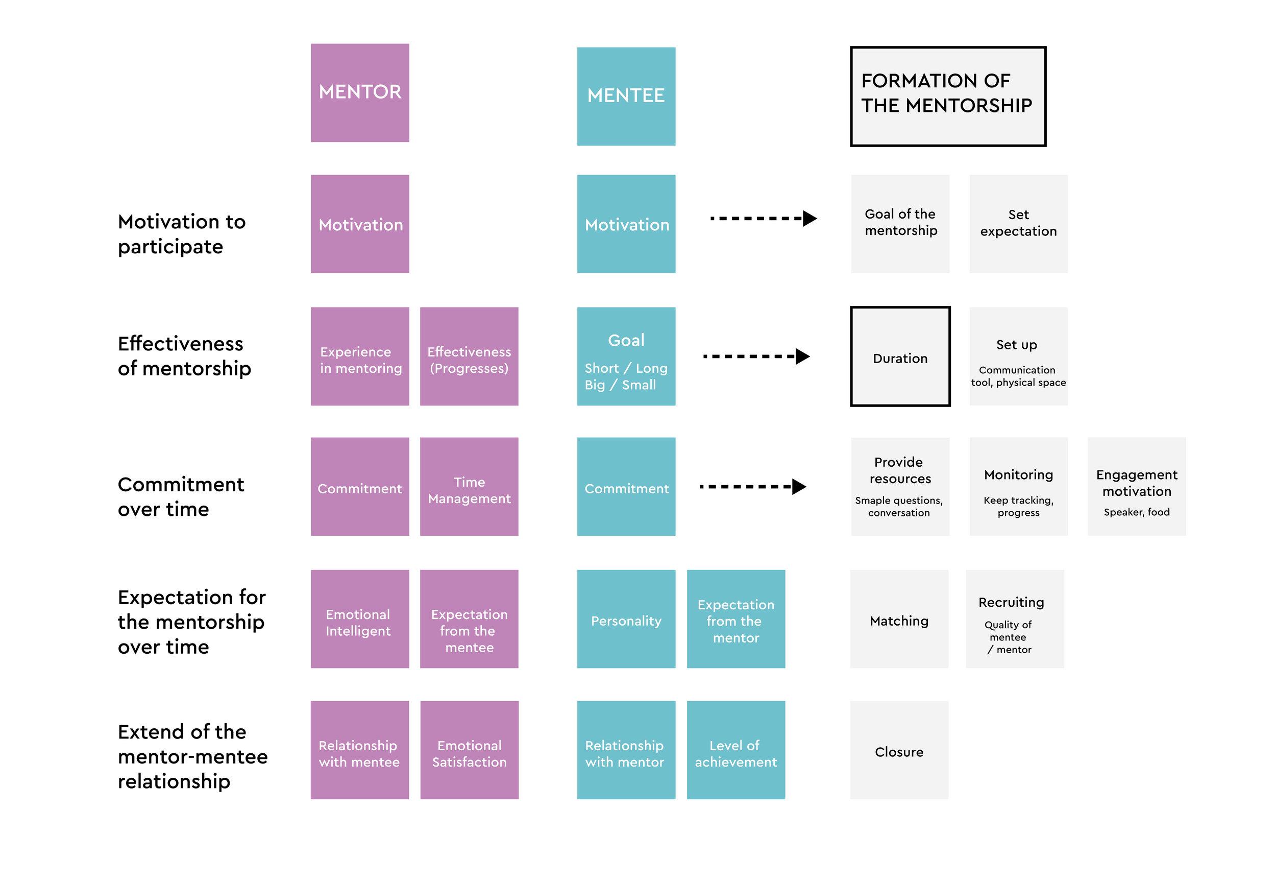 system of mentor-01-01.jpg