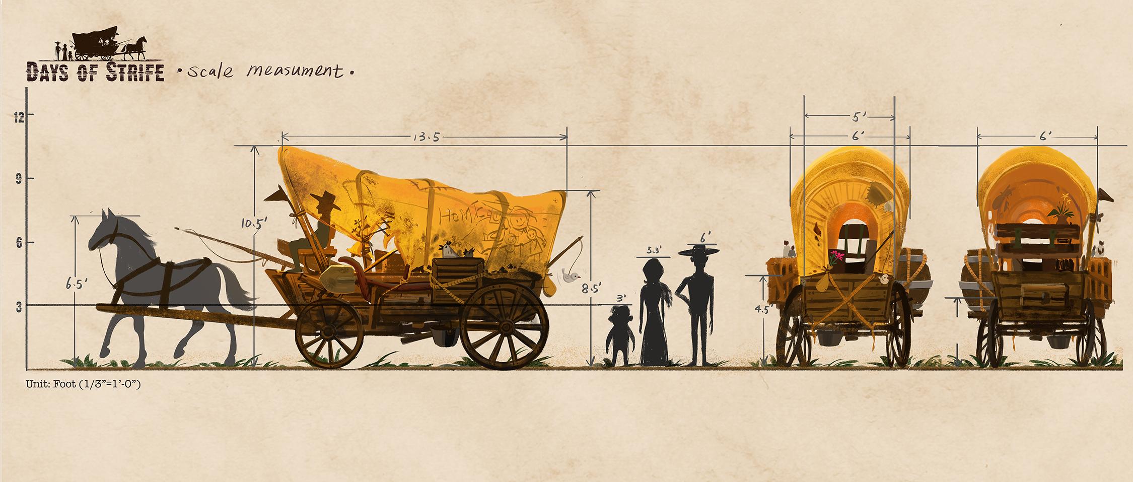 wagon scale.jpg
