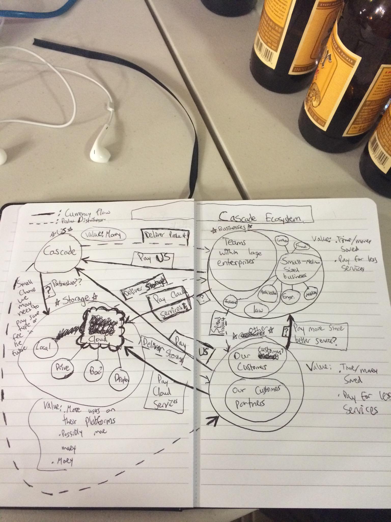 Cascade Planning 2.JPG