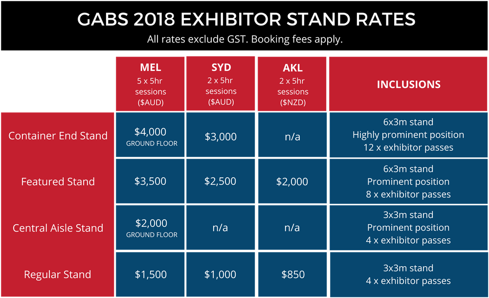 GABS 2018 EXHIBITOR STAND RATES.png