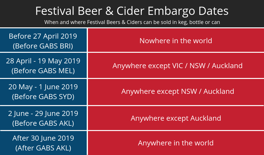2019 TABLE FBC EMBARGO DATES.png