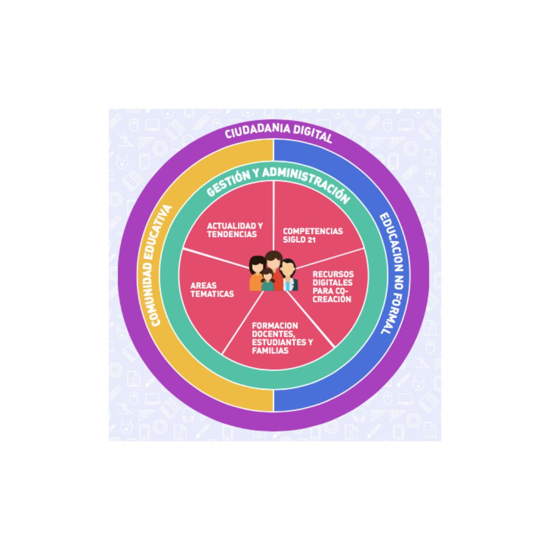 Koe Pora - Education & Technology Consulting   Presentation design