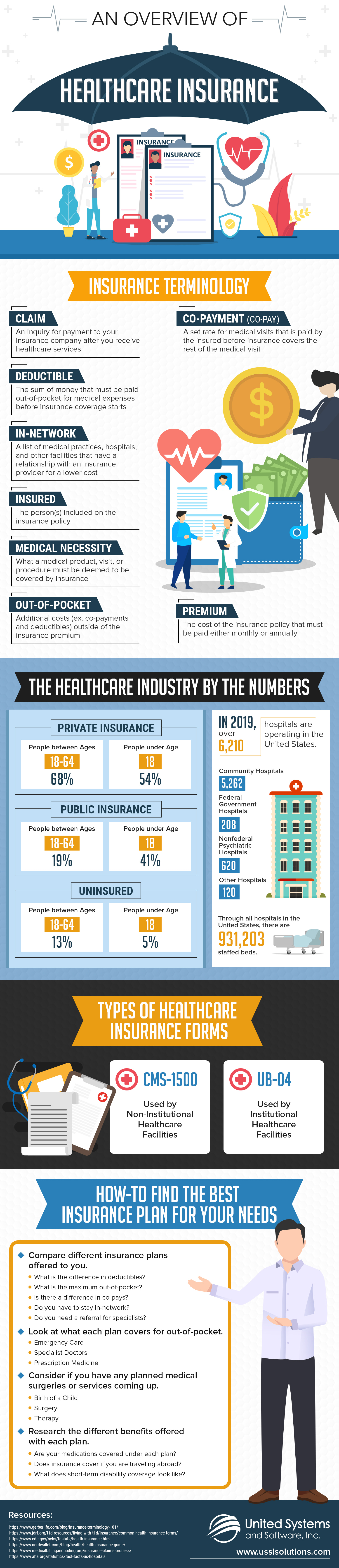 An-Overview-of-Healthcare-Insurance.jpg