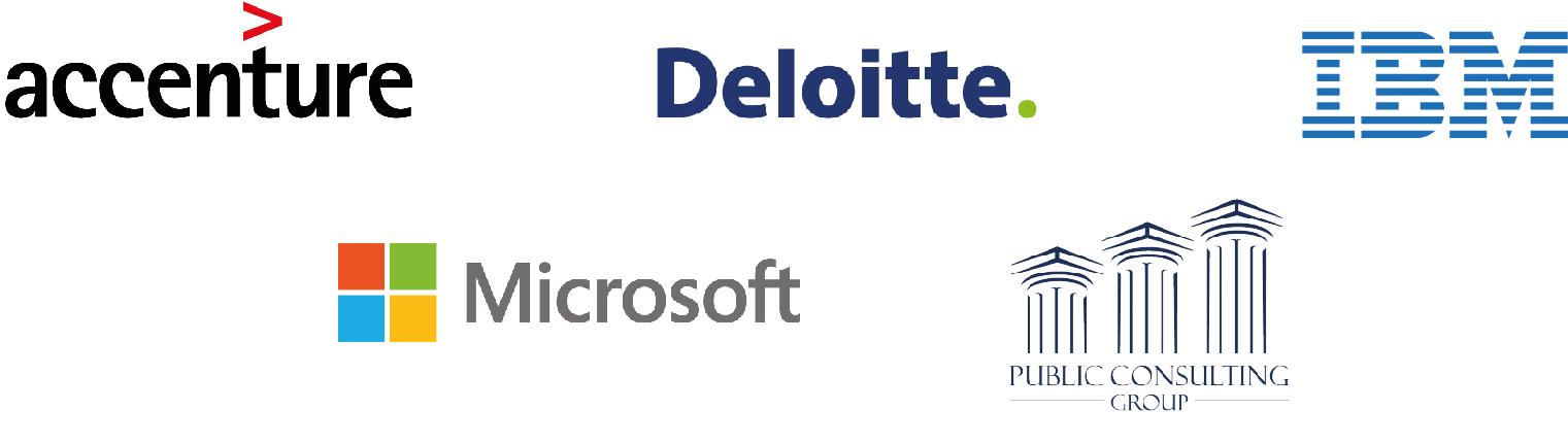 Diona Partners