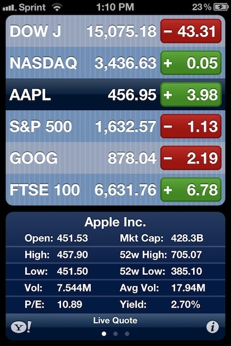 Stocks App iOS 1