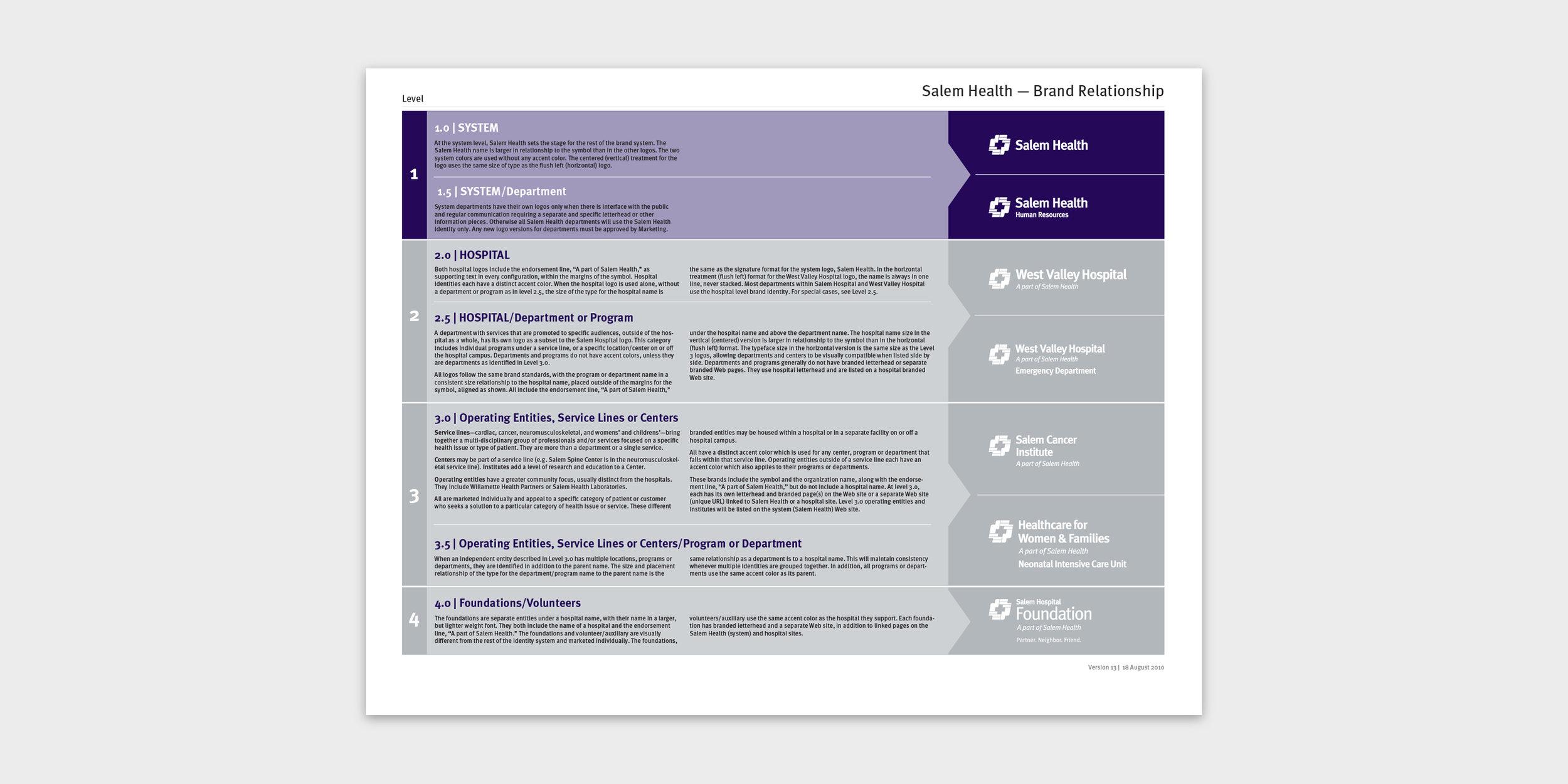 Web_Samples_Salem_Style_Guide_2.jpg