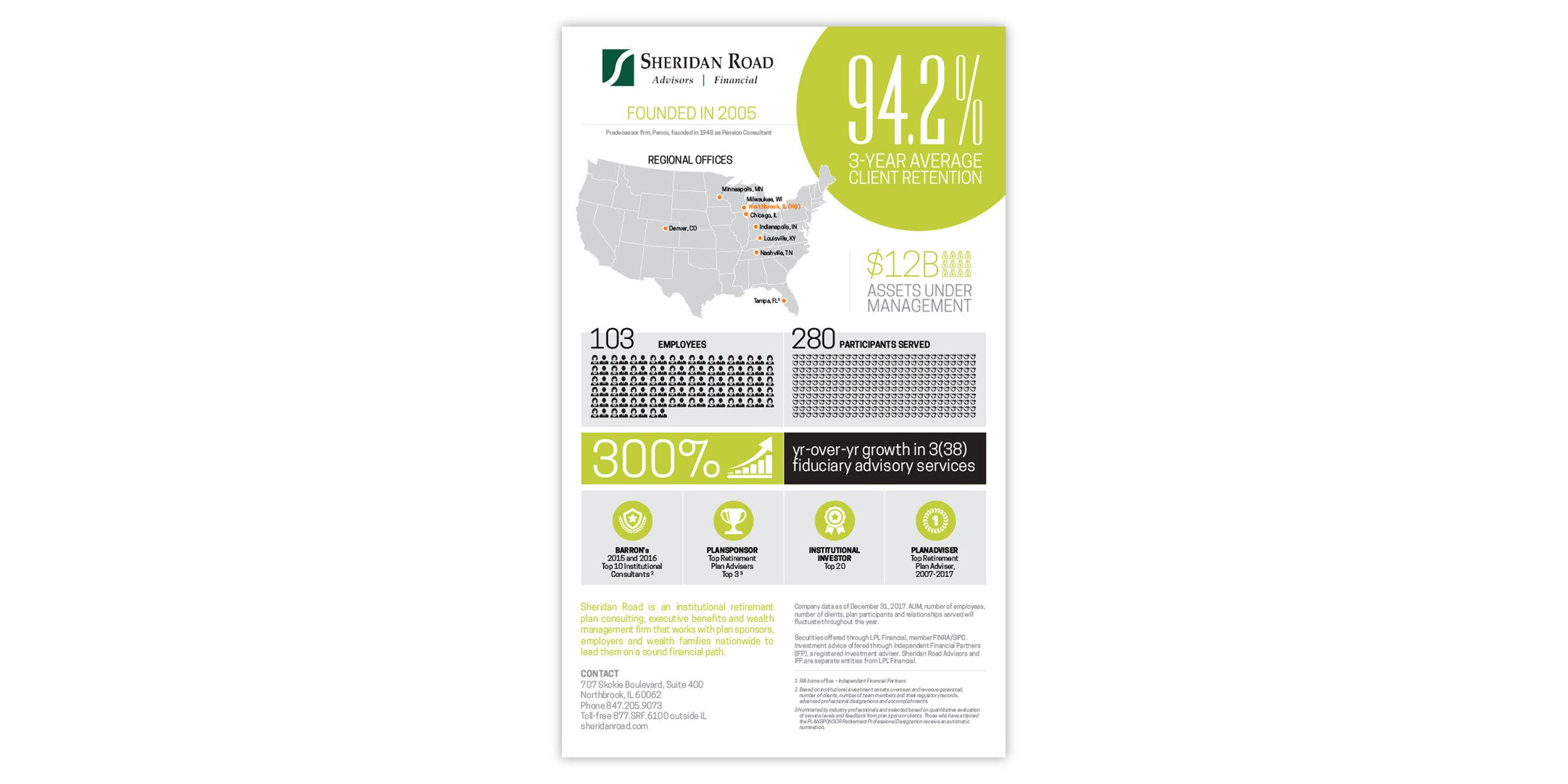 Web_Samples_Infographic.jpg
