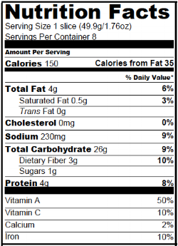 Red Pepper Focaccia Nutrition.png