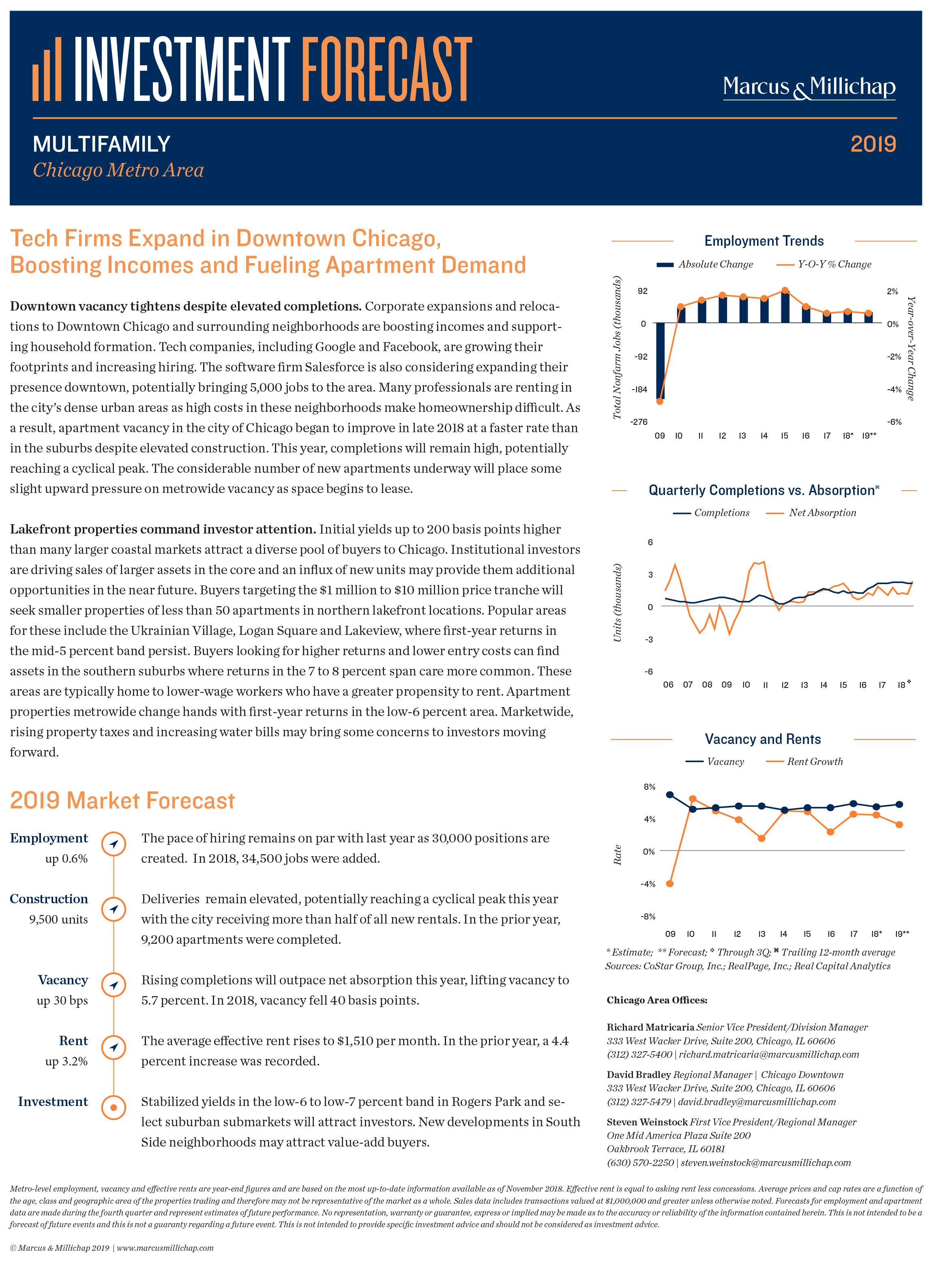 Chicago 2019 Multifamily Investment Forecast Report.jpg
