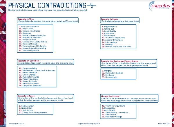 Physical Contradictions