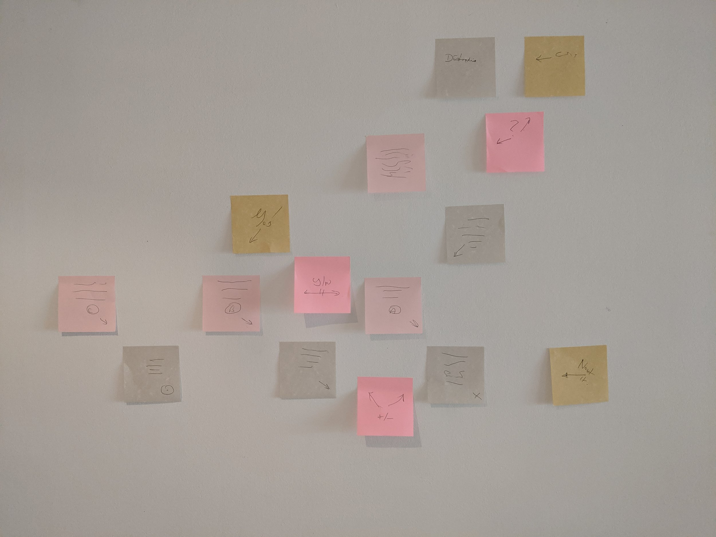 Decision Tree using post-it notes