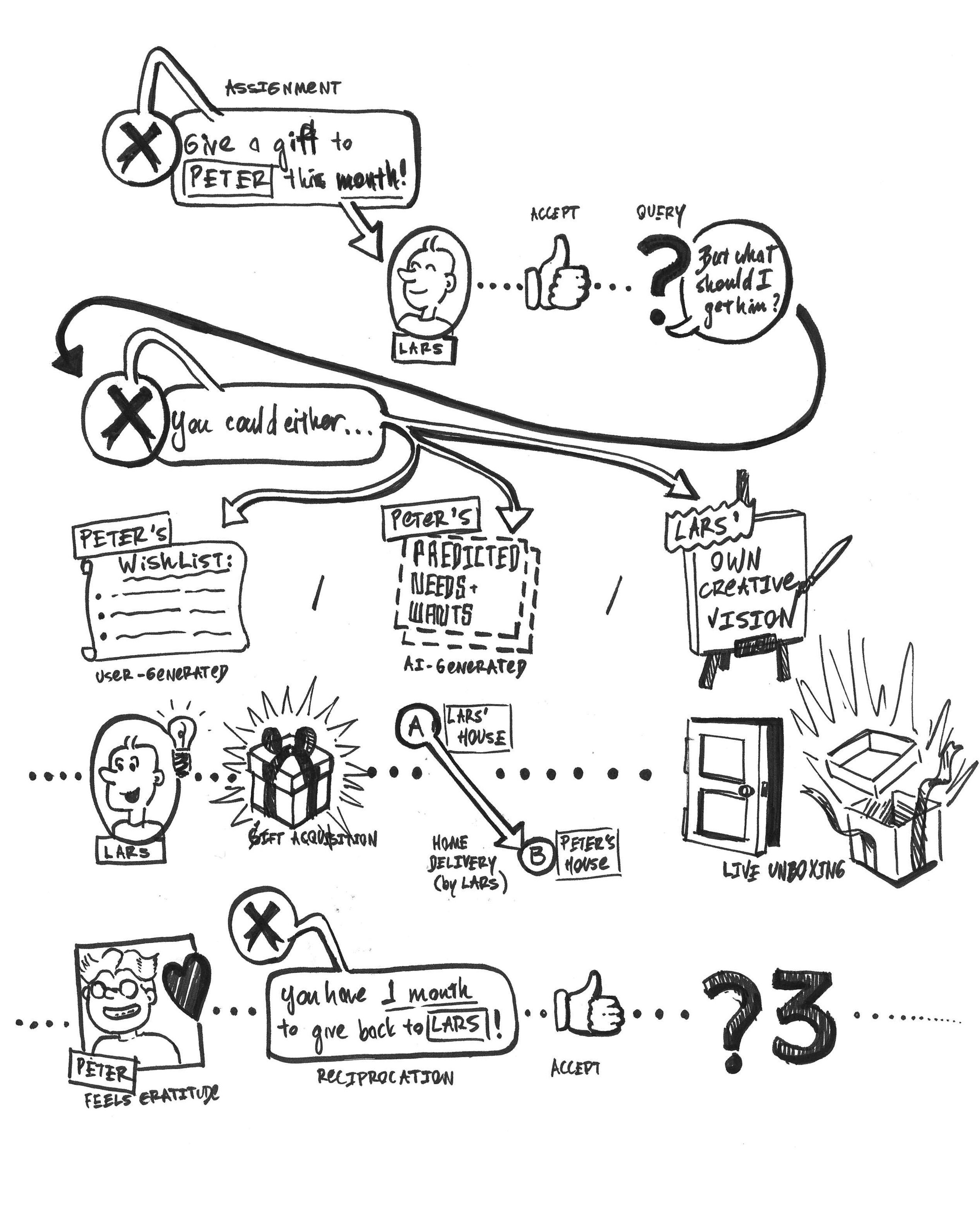 Map Sketching 2.jpg