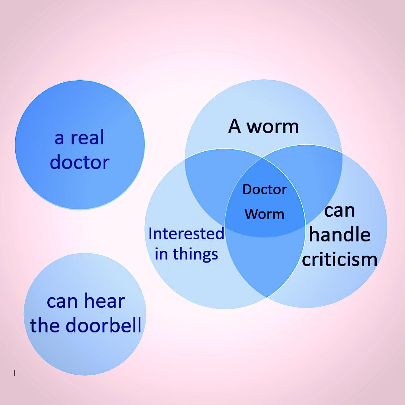 Doctor Worm venn color.jpg