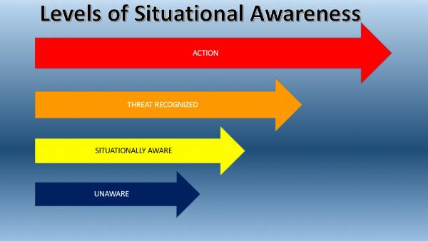 situational-awareness.png