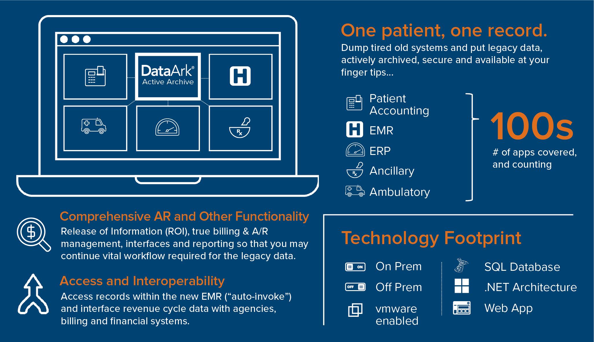 DataArk Infographic.png