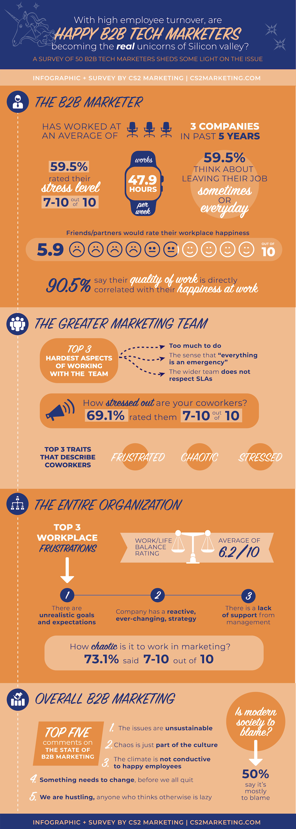 workplace-happiness-infographic.jpg