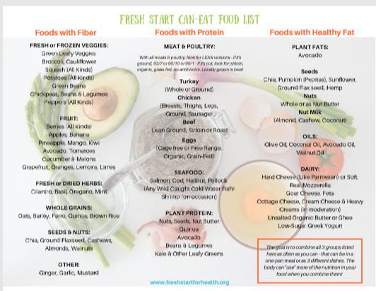 Screenshot FS Can Eat List.png