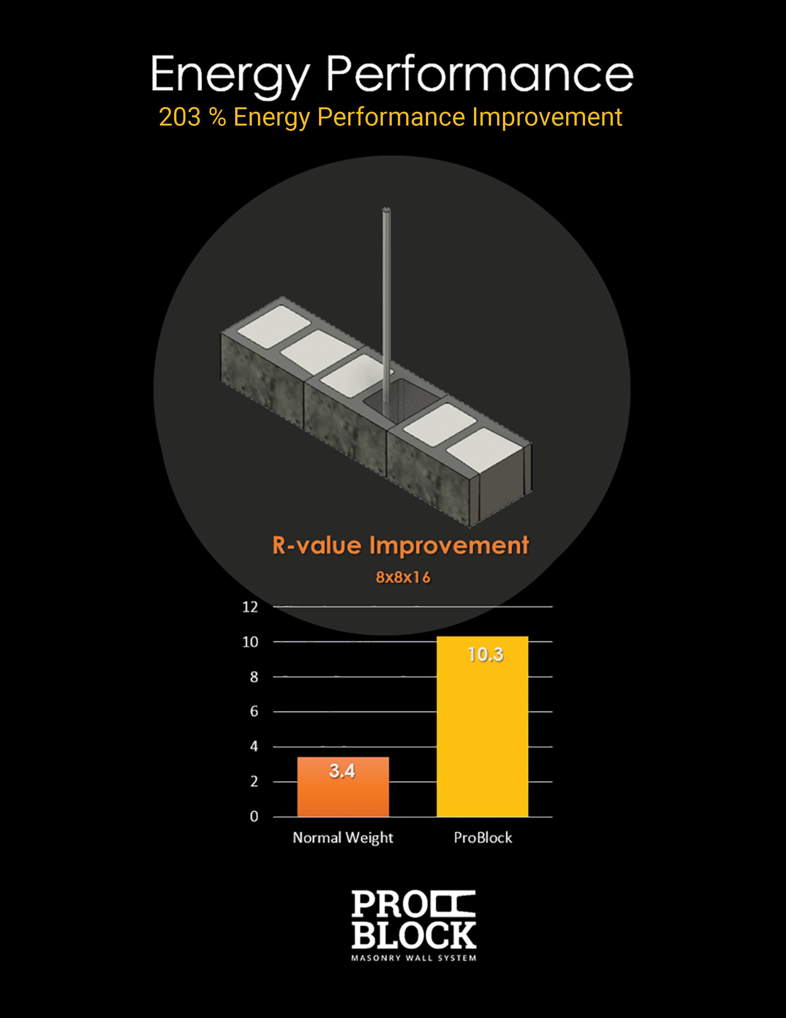 7.0-0518-PB FLYER energy performance.jpg