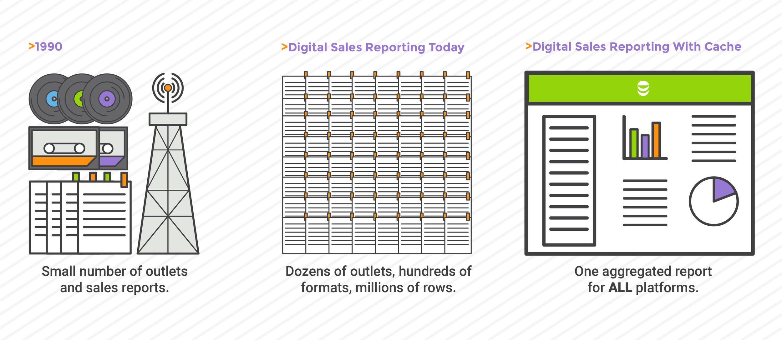 Sales Report Graphic 2019.jpg