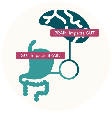 brain-gut-connection-circle.png