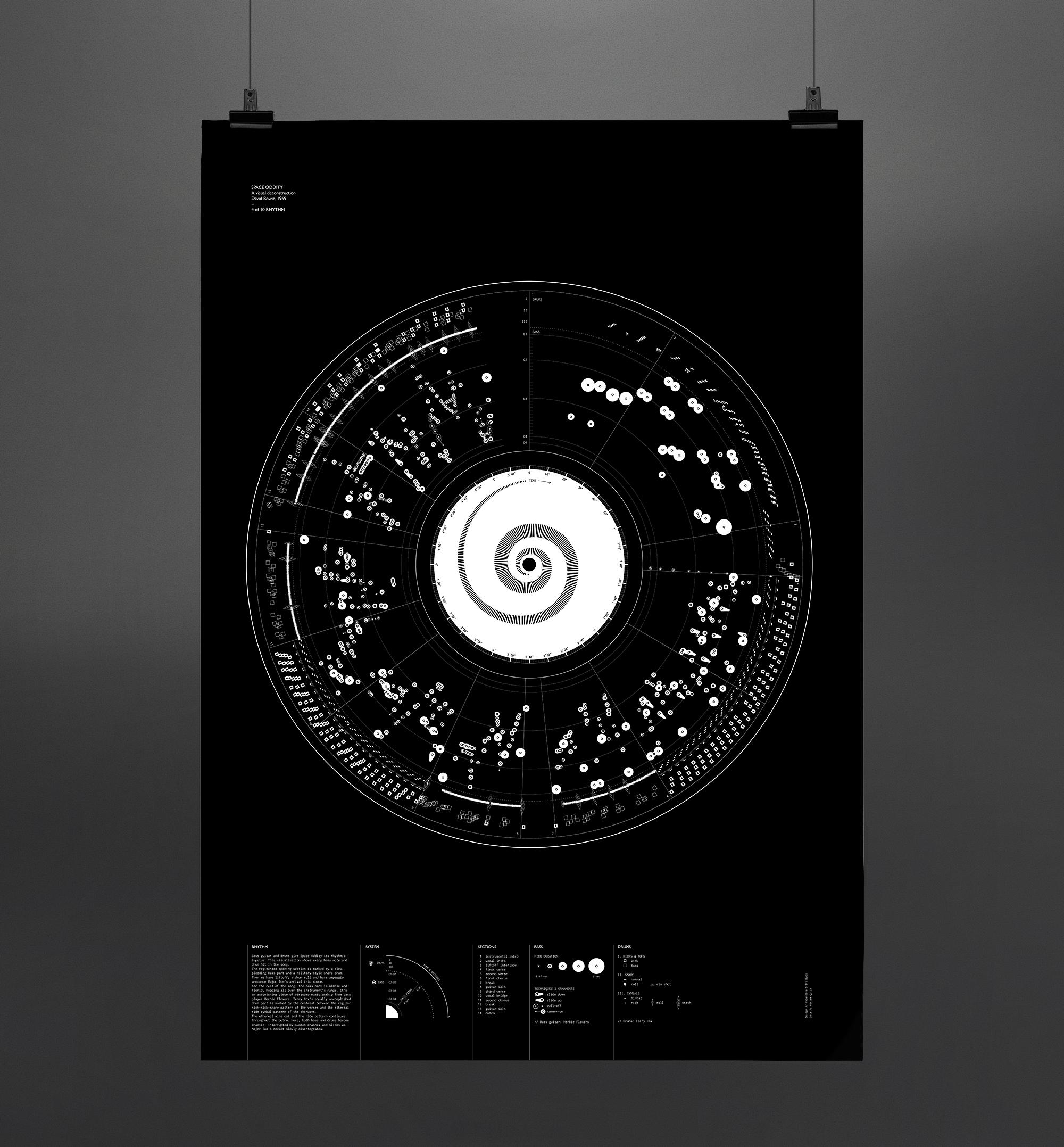 Oddityviz_poster_4_Rhythm