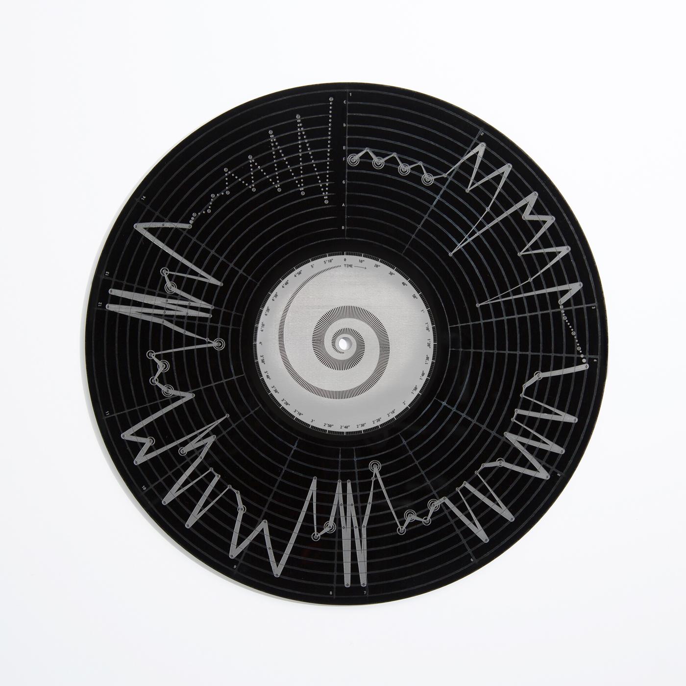 Oddityviz_5_harmony