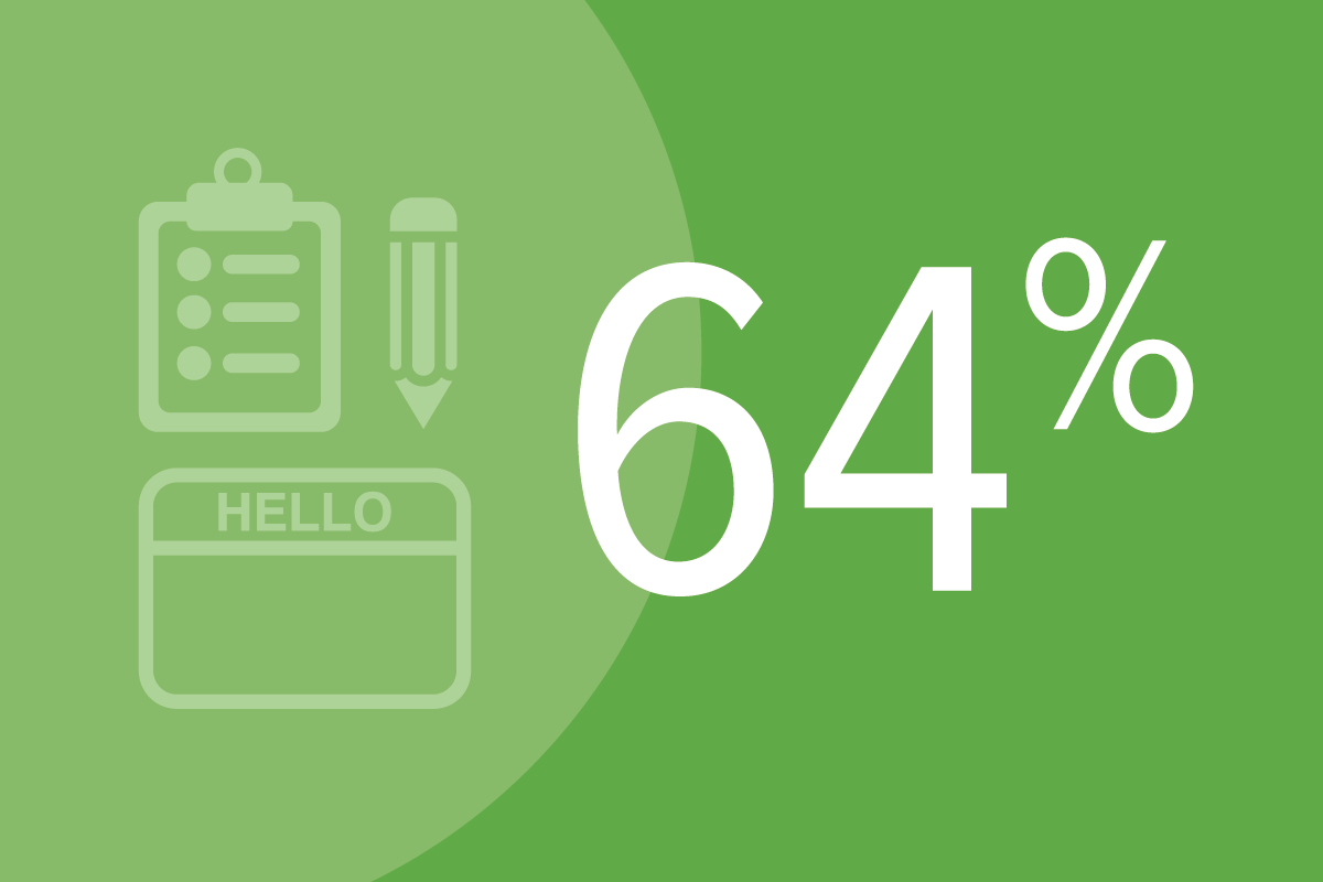 64% of patients are willing to provide personal data in exchange for free information and support services - (Accenture Poll)