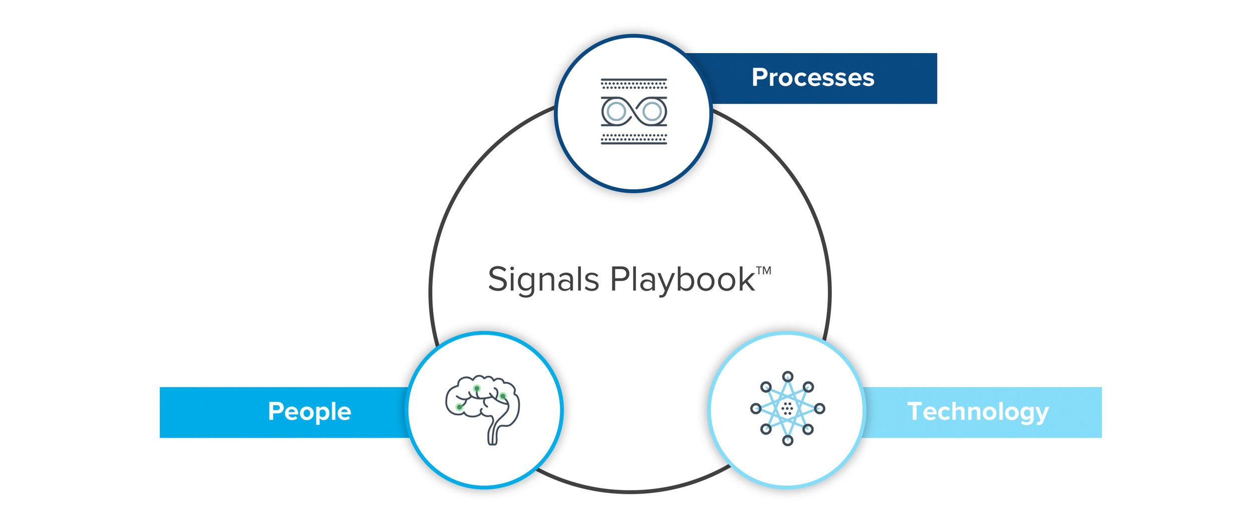 signals-analytics-unique-dna-web.jpg