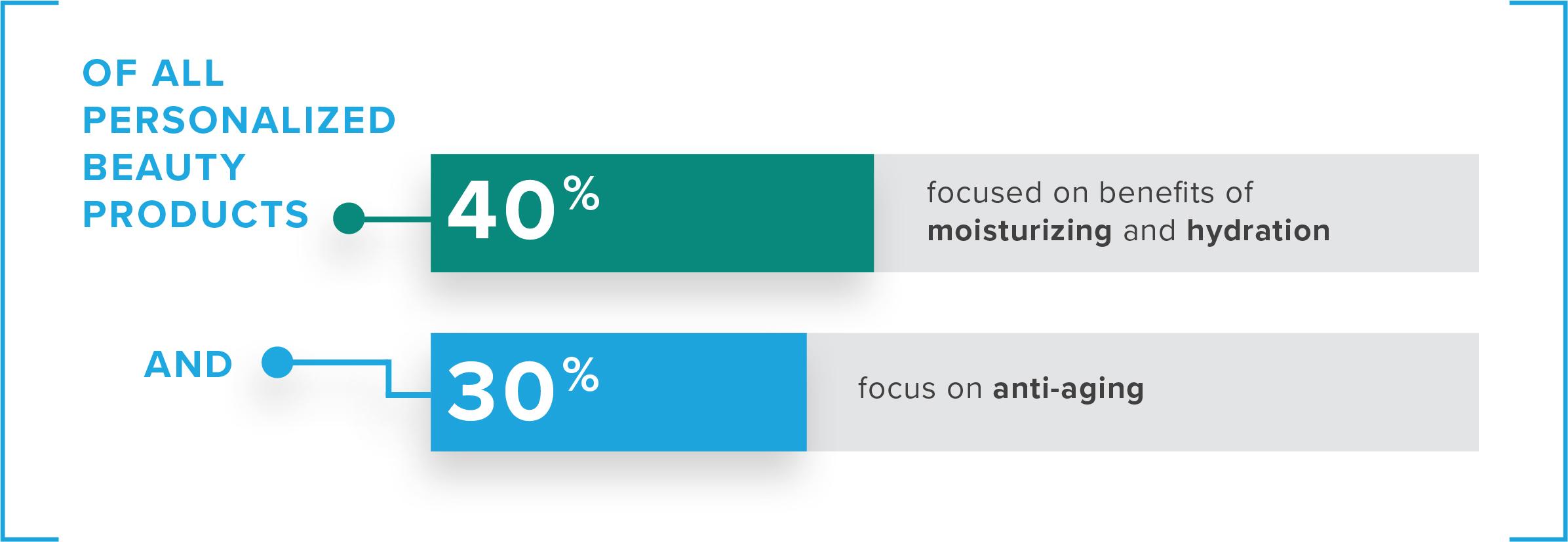 – Signals Playbook™ Skincare Insights