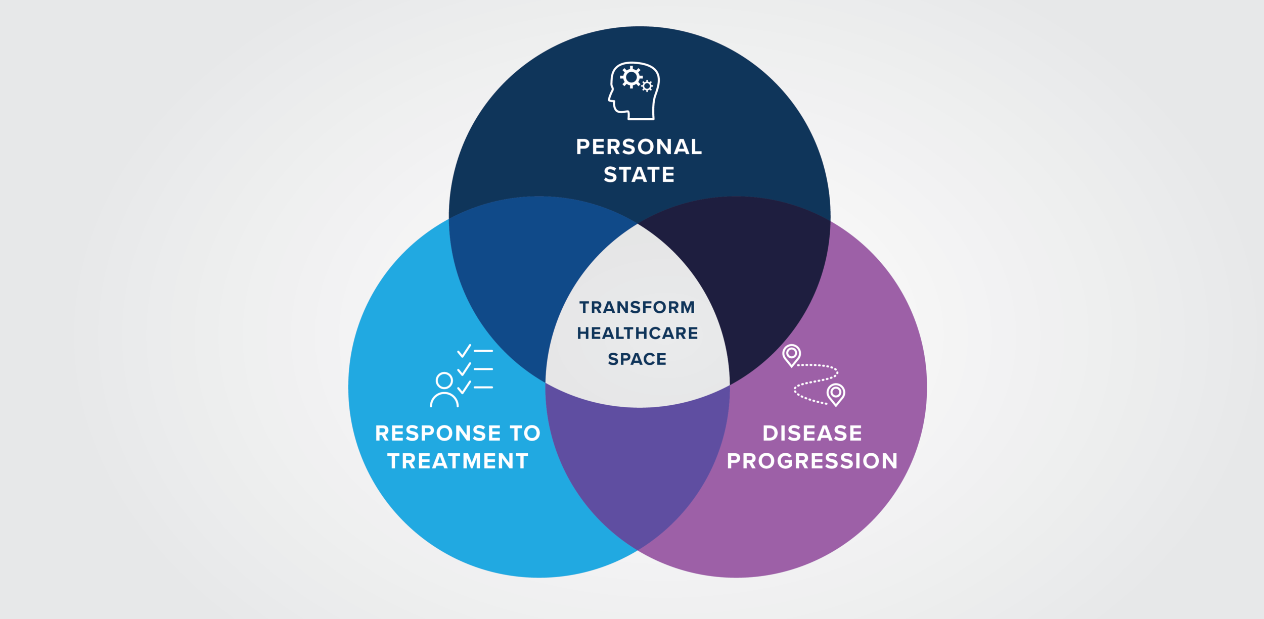 transform-healthcare-space-signals-analytics.png