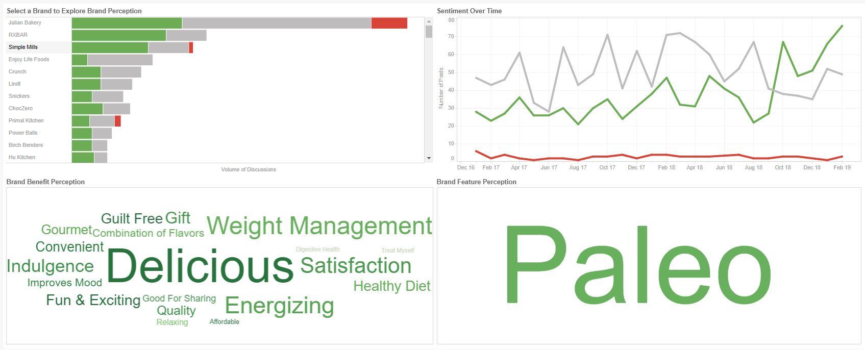Signals Playbook™ Insights