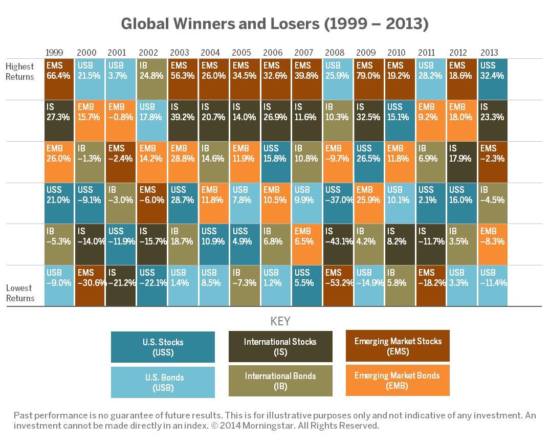 Global Winners and Losers.jpg