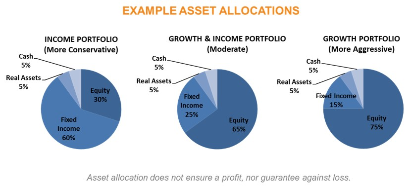 asset allocation cropped.jpg
