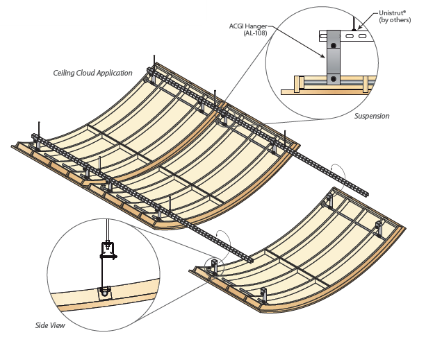 ACGI Architectural Components Group Inc wood curved panels