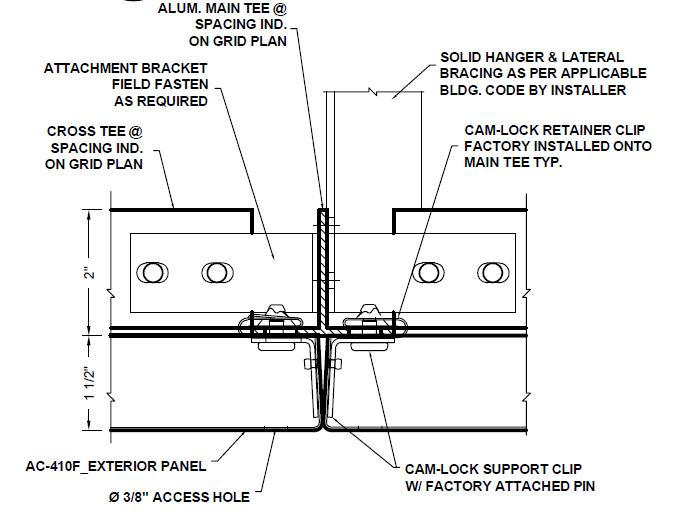 Cam-Lock detail