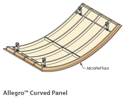 allegro curved panel.PNG
