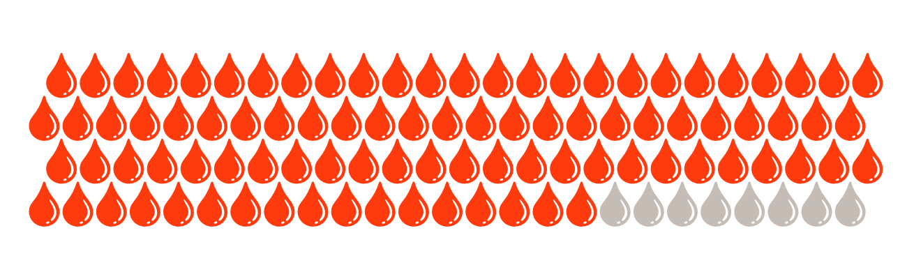 blood drops.jpg