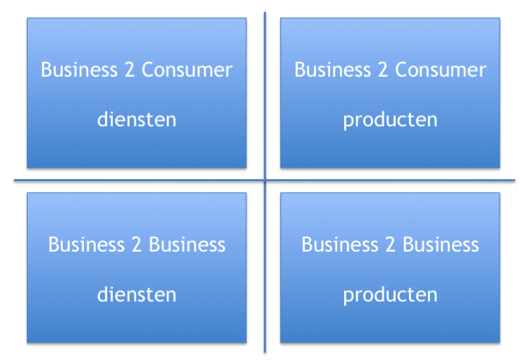 type_business