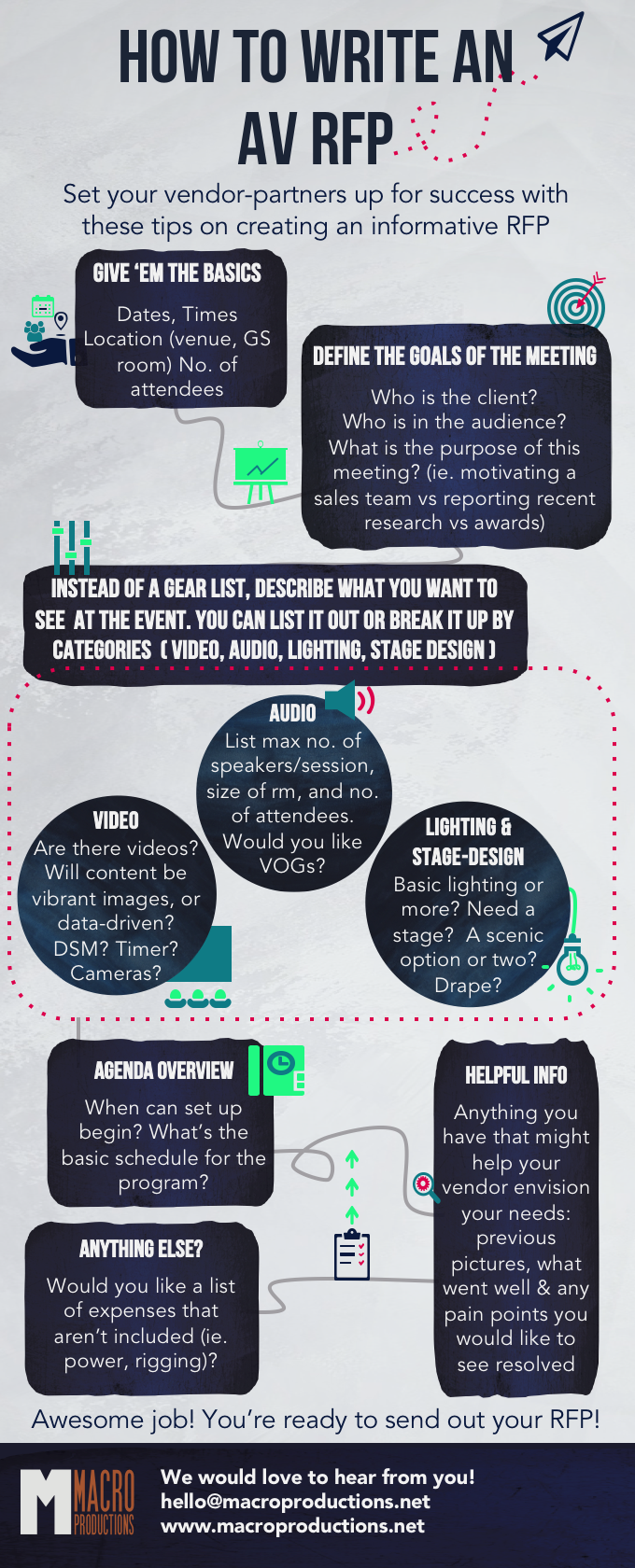 If you like this infographic, feel free to download it  here .