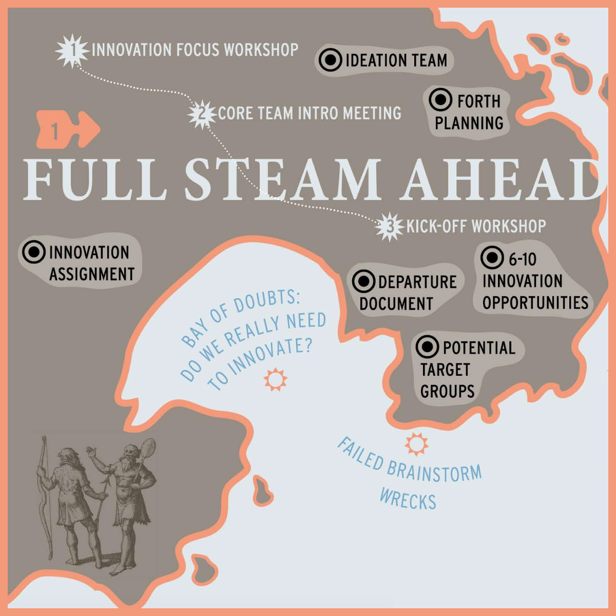 FORTH Innovation - Full Steam Ahead