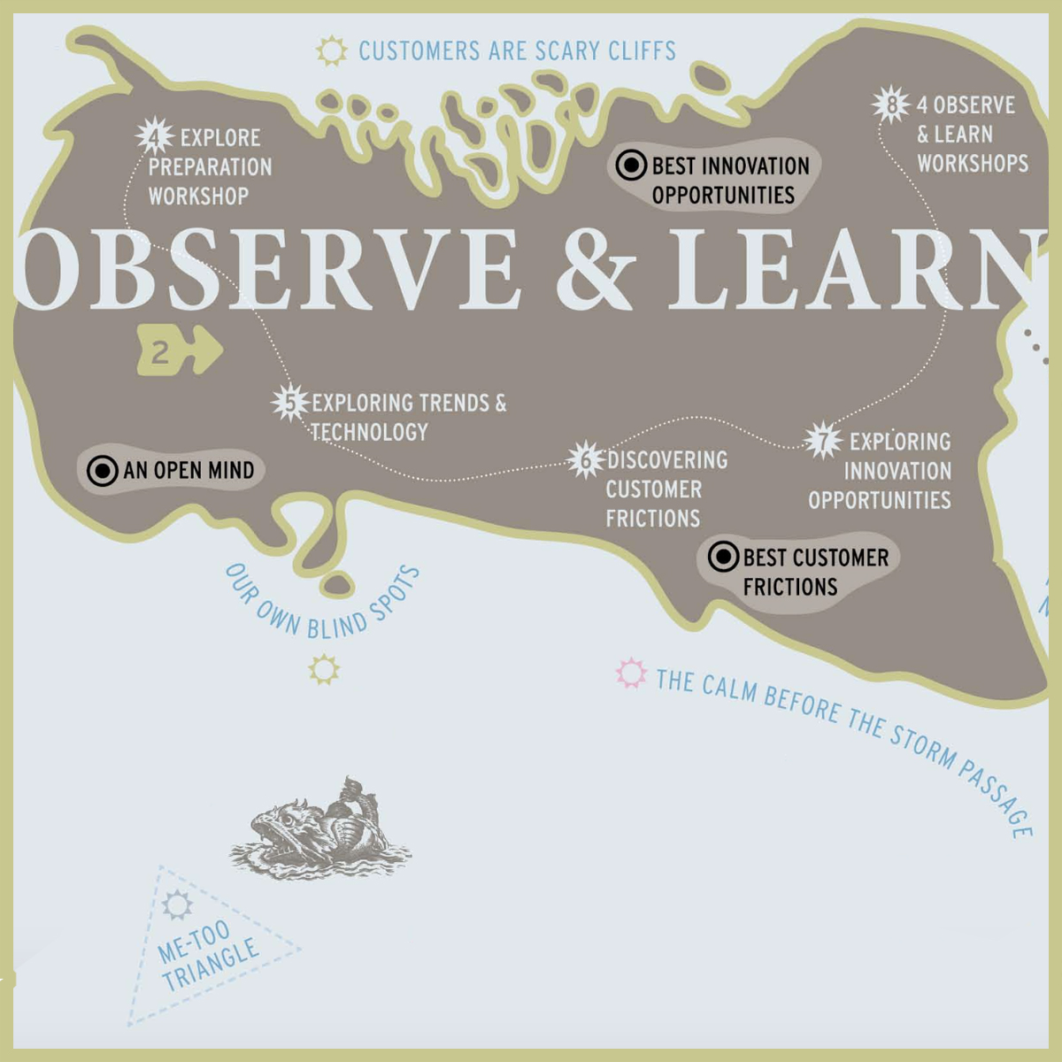 FORTH Innovation - Observe and Learn