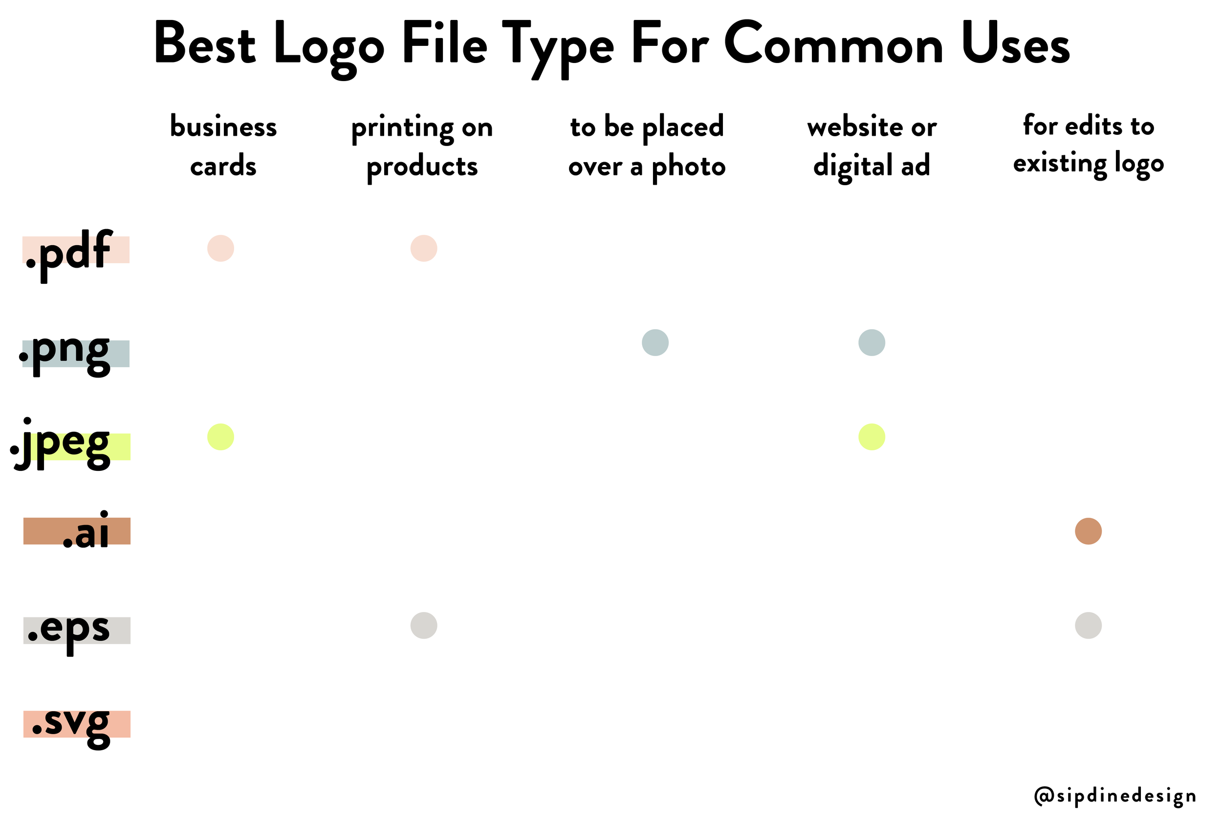 best logo files for different uses