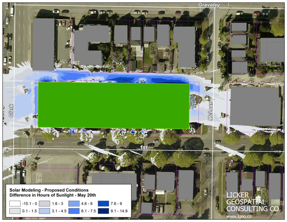 Solar Impacts of a proposed development 1st & Clark