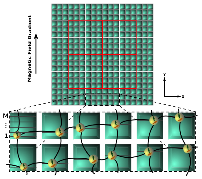 Scalable architecture for a room temperature solid-state quantum information processor