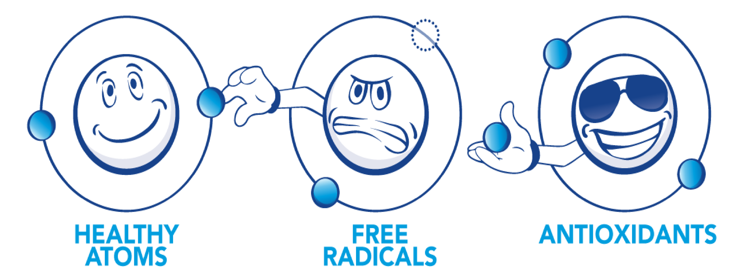 What-are-Free-Radicals-and-How-are-the-Formed.png